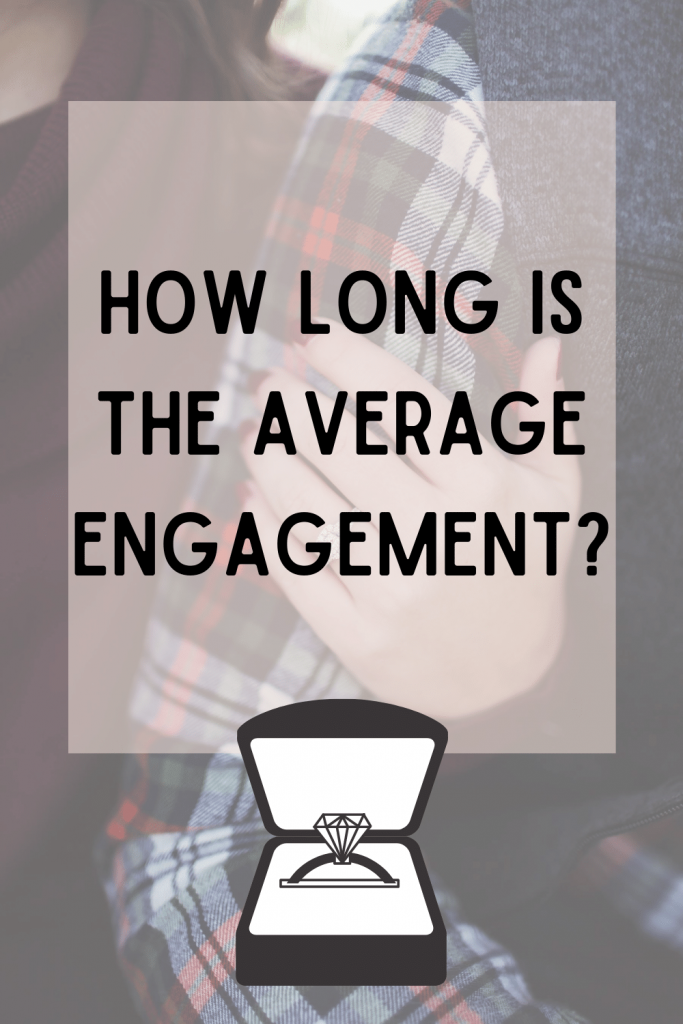 How long is the average engagement?